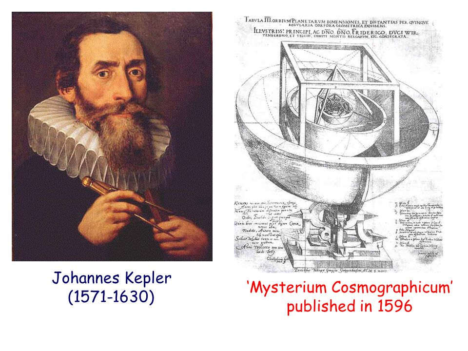 Johannes Kepler ( ) Mysterium Cosmographicum published in 1596