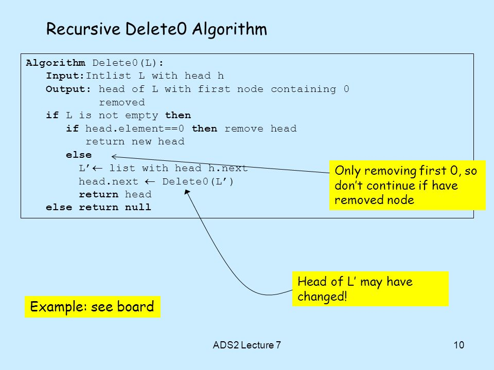 ADS2 Lecture 710 Recursive Delete0 Algorithm Algorithm Delete0(L): Input:Intlist L with head h Output: head of L with first node containing 0 removed if L is not empty then if head.element==0 then remove head return new head else L list with head h.next head.next Delete0(L) return head else return null Only removing first 0, so dont continue if have removed node Head of L may have changed.