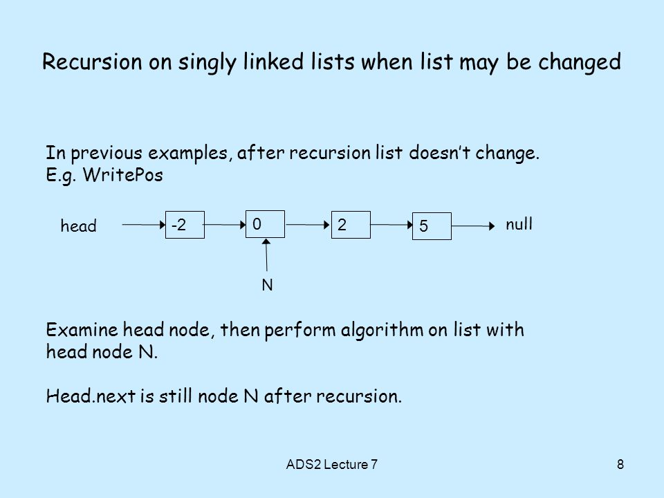 Recursion on singly linked lists when list may be changed ADS2 Lecture 78 In previous examples, after recursion list doesnt change. E.g. WritePos -2 0