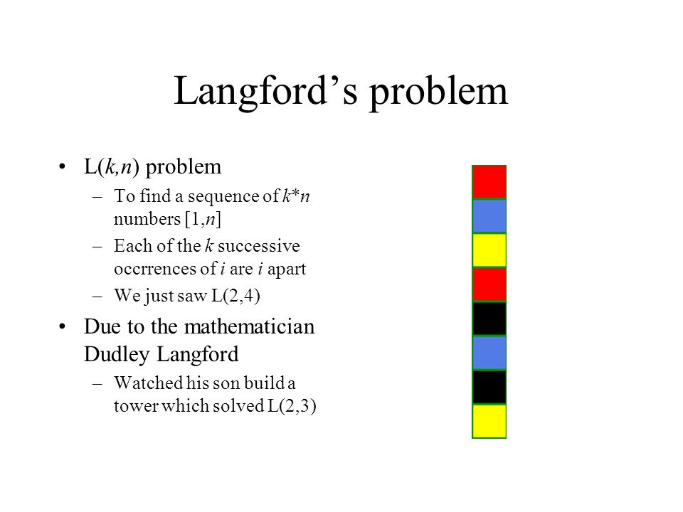 Langfords problem L(k,n) problem –To find a sequence of k*n numbers [1,n] –Each of the k successive occrrences of i are i apart –We just saw L(2,4) Due to the mathematician Dudley Langford –Watched his son build a tower which solved L(2,3)