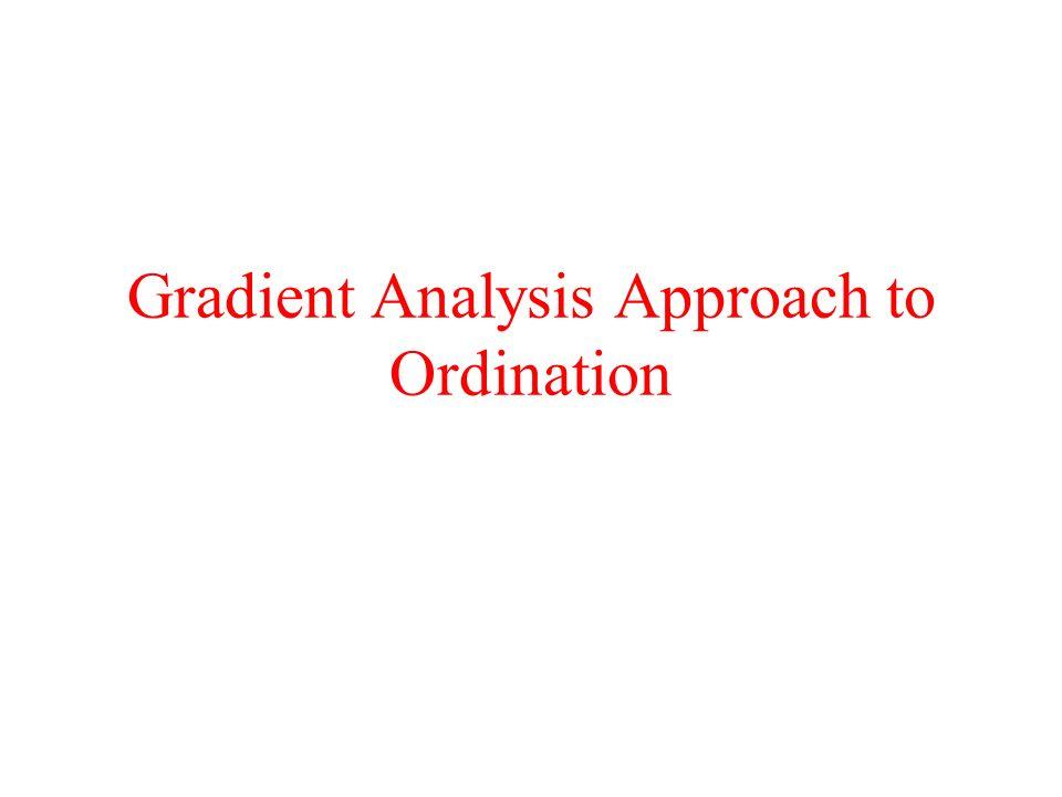 Models of Species Response to Gradients