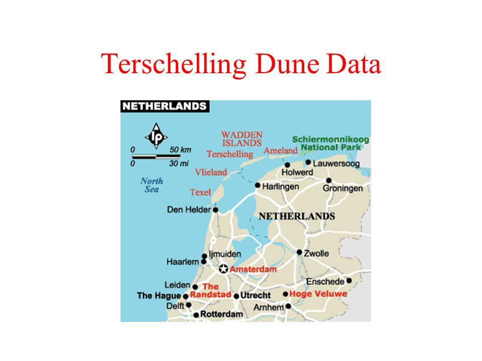 Terschelling Dune Data