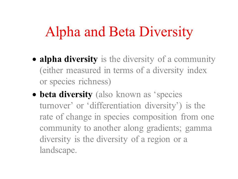 CCA - site/species joint plot