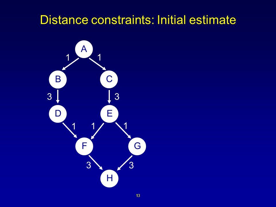 13 Distance constraints: Initial estimate A B ED H FG C 1 1 1 3 3 1 3 1 3