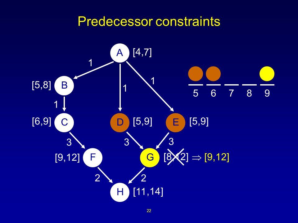 22 Predecessor constraints DE G A B C H F [4, ] 1 1 3 1 2 1 2 [,14] 3 3 [5,9] [8,12] [9,12] [5,9][6,9] [5,8] 7 11 [9,12] 56789