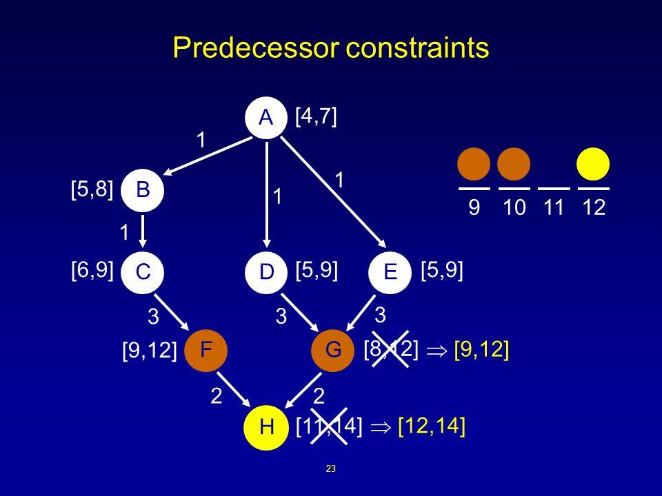 23 Predecessor constraints [4, ] 3 1 A B DCE H FG 3 3 2 2 1 1 1 [,14] [5,9] [8,12] [9,12] [5,9][6,9] [5,8] 7 11 [9,12] [12,14] 9101112