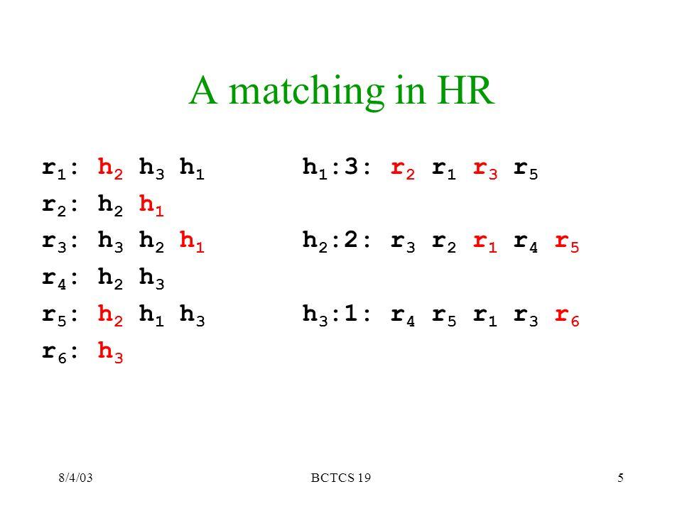 8/4/03BCTCS 195 A matching in HR r 1 : h 2 h 3 h 1 r 2 : h 2 h 1 r 3 : h 3 h 2 h 1 r 4 : h 2 h 3 r 5 : h 2 h 1 h 3 r 6 : h 3 h 1 :3: r 2 r 1 r 3 r 5 h