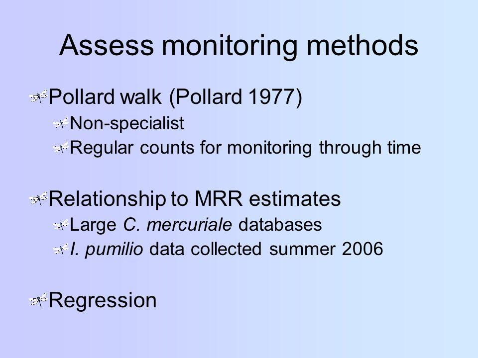 Assess monitoring methods Pollard walk (Pollard 1977) Non-specialist Regular counts for monitoring through time Relationship to MRR estimates Large C.