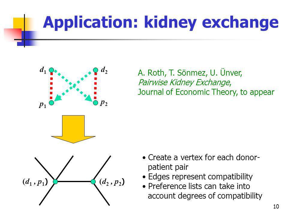 10 Application: kidney exchange d1d1 p1p1 d2d2 p2p2 A. Roth, T. Sönmez, U. Ünver, Pairwise Kidney Exchange, Journal of Economic Theory, to appear (d 1