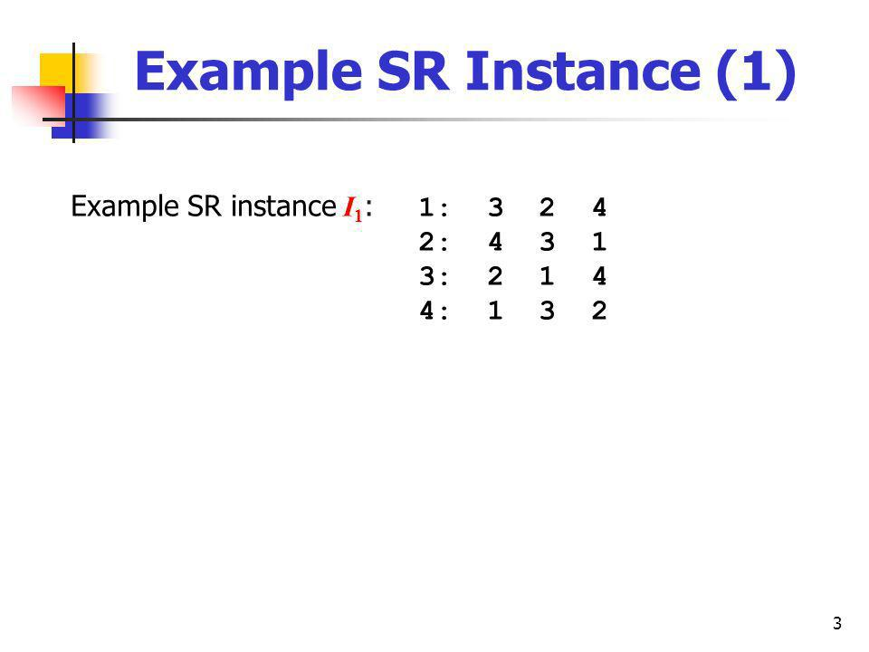 3 Example SR Instance (1) Example SR instance I 1 : 1: 3 2 4 2: 4 3 1 3: 2 1 4 4: 1 3 2