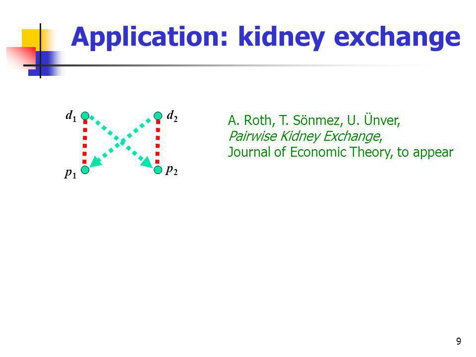 9 d1d1 p1p1 d2d2 p2p2 A. Roth, T. Sönmez, U. Ünver, Pairwise Kidney Exchange, Journal of Economic Theory, to appear