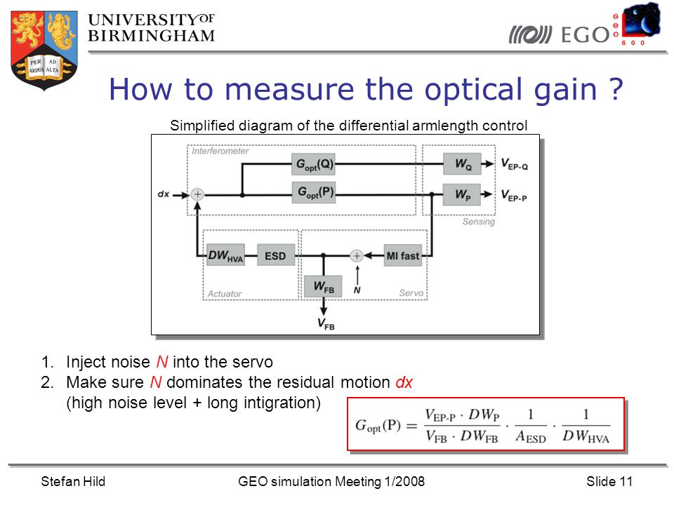 Stefan HildGEO simulation Meeting 1/2008Slide 11 How to measure the optical gain .