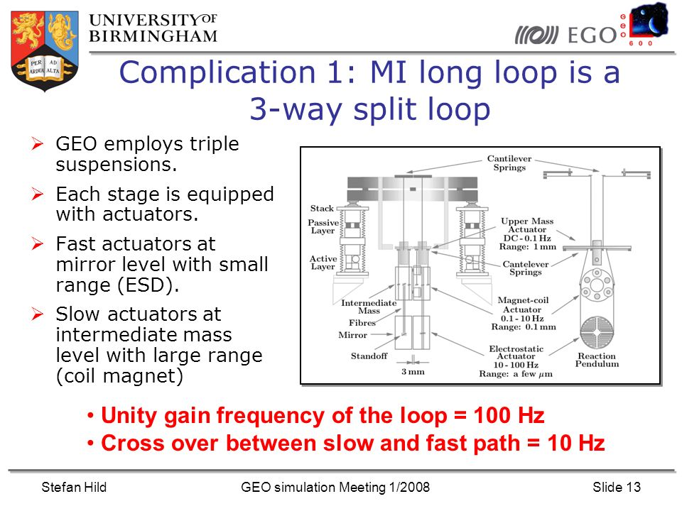 Stefan HildGEO simulation Meeting 1/2008Slide 13 Complication 1: MI long loop is a 3-way split loop GEO employs triple suspensions.