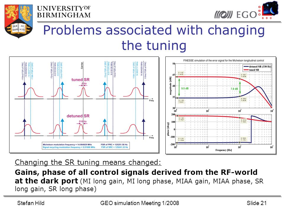Stefan HildGEO simulation Meeting 1/2008Slide 21 Problems associated with changing the tuning Changing the SR tuning means changed: Gains, phase of all control signals derived from the RF-world at the dark port (MI long gain, MI long phase, MIAA gain, MIAA phase, SR long gain, SR long phase)