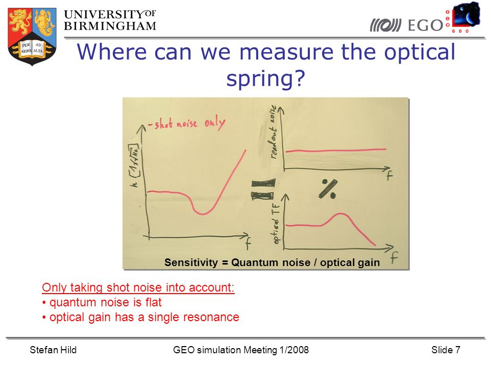 Stefan HildGEO simulation Meeting 1/2008Slide 7 Where can we measure the optical spring.