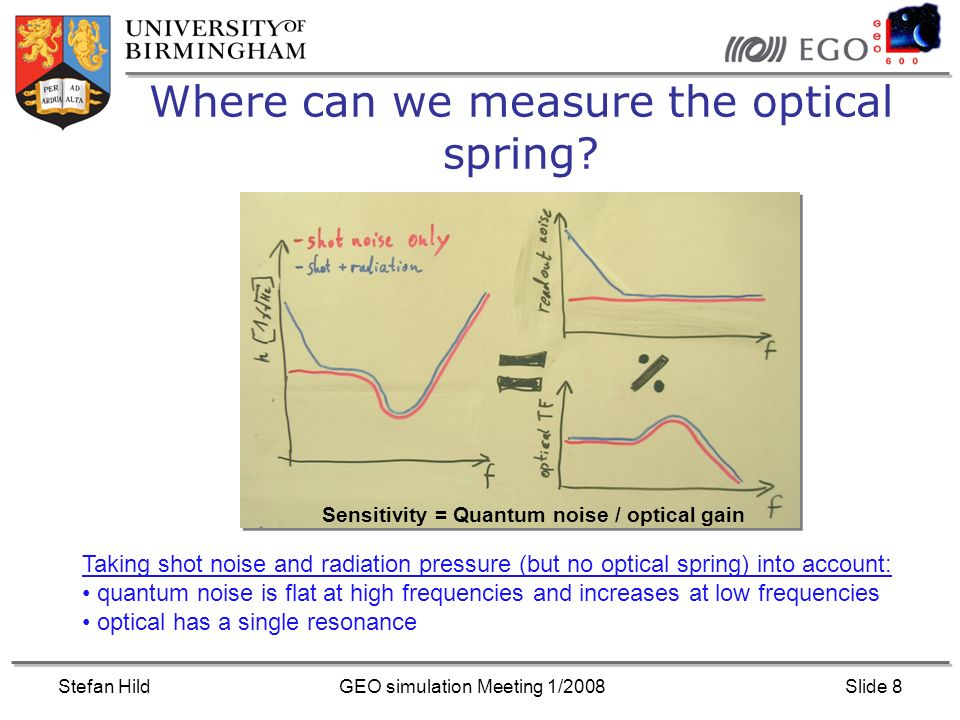 Stefan HildGEO simulation Meeting 1/2008Slide 19 At low frequency we dont understand the measured loop gain ExpectedMeasured Since we do not understand the loop gain, we cannot trust the optical gain measurements !.
