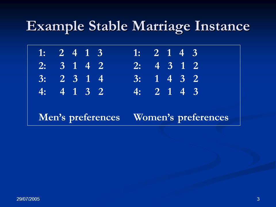 29/07/ Example Stable Marriage Instance 1: : : : : : : : Mens preferencesWomens preferences