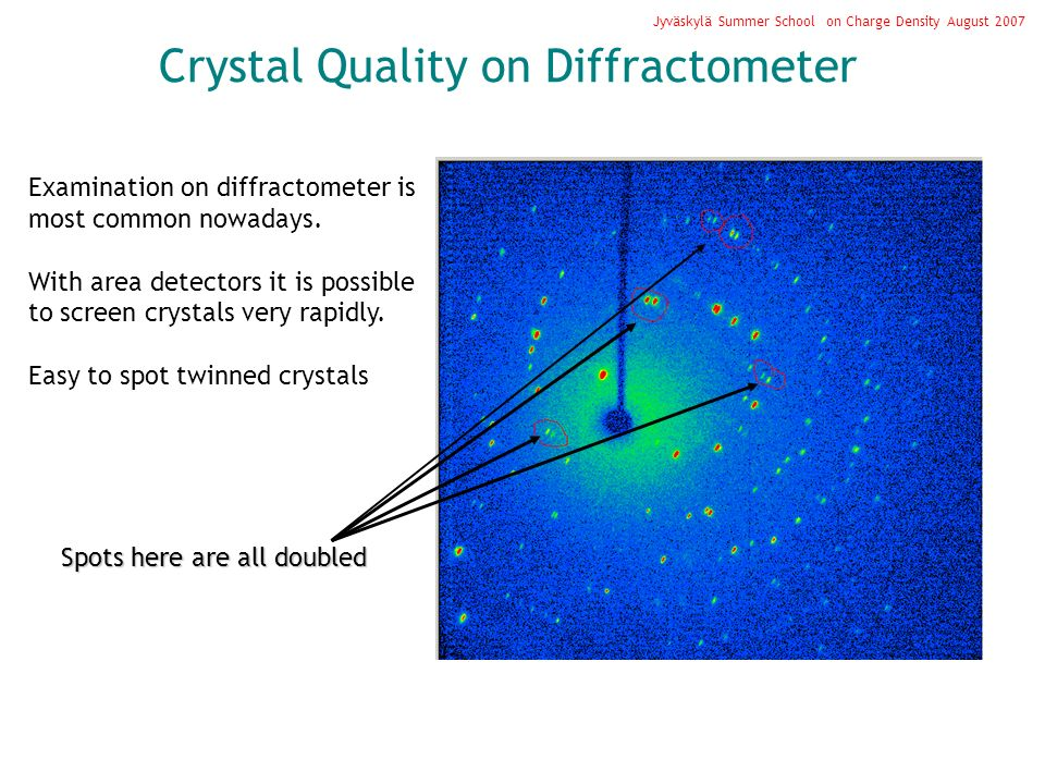 Crystal Quality on Diffractometer Jyväskylä Summer School on Charge Density August 2007 Examination on diffractometer is most common nowadays.