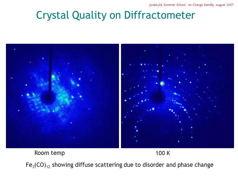 Crystal Quality on Diffractometer Jyväskylä Summer School on Charge Density August 2007 Room temp 100 K Fe 3 (CO) 12 showing diffuse scattering due to disorder and phase change