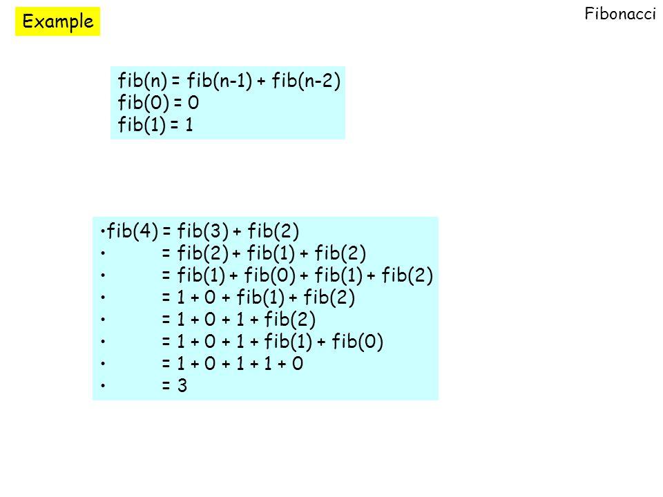 Example fib(n) = fib(n-1) + fib(n-2) fib(0) = 0 fib(1) = 1 fib(4) = fib(3) + fib(2) = fib(2) + fib(1) + fib(2) = fib(1) + fib(0) + fib(1) + fib(2) = 1 + 0 + fib(1) + fib(2) = 1 + 0 + 1 + fib(2) = 1 + 0 + 1 + fib(1) + fib(0) = 1 + 0 + 1 + 1 + 0 = 3 Fibonacci