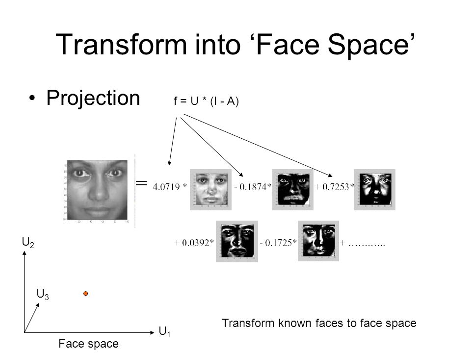 Transform into Face Space Projection f = U * (I - A) U1U1 U2U2 U3U3 Transform known faces to face space Face space