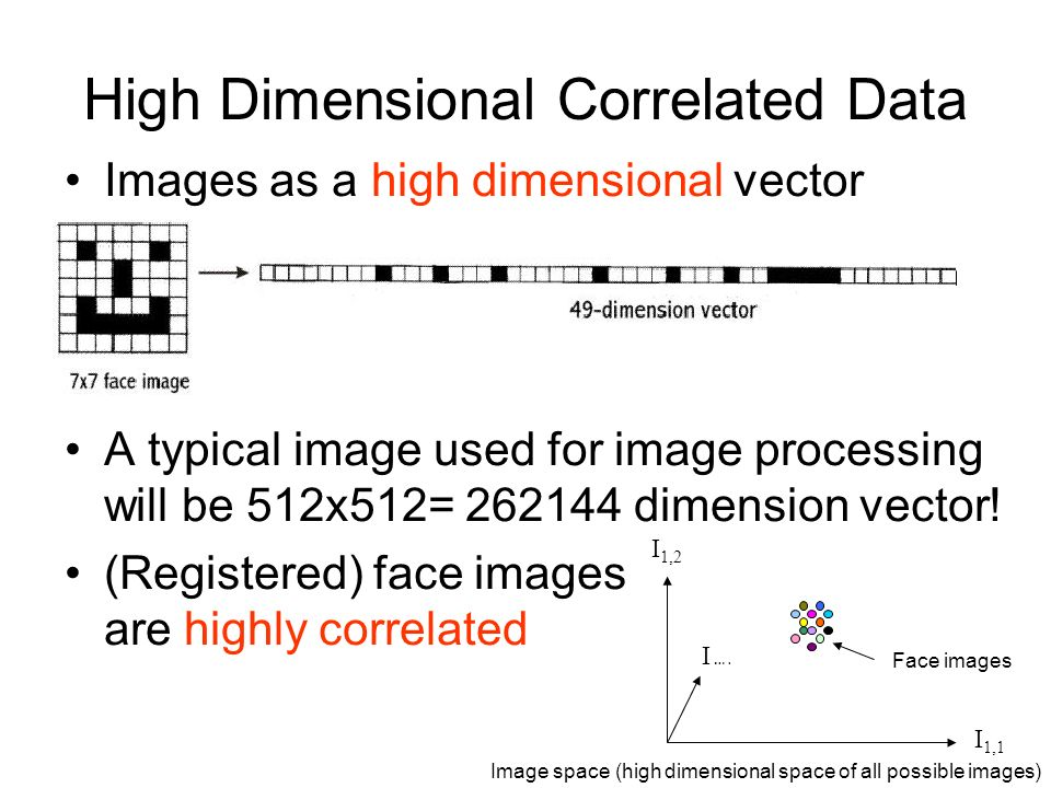 High Dimensional Correlated Data Images as a high dimensional vector A typical image used for image processing will be 512x512= 262144 dimension vecto