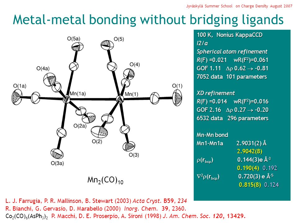 Metal-metal bonding without bridging ligands Mn 2 (CO) 10 100 K, Nonius KappaCCD I2/a Spherical atom refinement R(F) =0.021 wR(F 2 )=0.061 GOF 1.11 0.62 -0.81 7052 data 101 parameters XD refinement R(F) =0.014 wR(F 2 )=0.016 GOF 2.16 0.27 -0.20 6532 data 296 parameters Mn-Mn bond Mn1-Mn1a 2.9031(2) Å 2.9042(8) 2.9042(8) (r bcp ) 0.144(3)e Å -3 (r bcp ) 0.144(3)e Å -3 0.190(4) 0.192 0.190(4) 0.192 2 (r bcp ) 0.720(3) e Å -5 2 (r bcp ) 0.720(3) e Å -5 0.815(8) 0.124 0.815(8) 0.124 L.