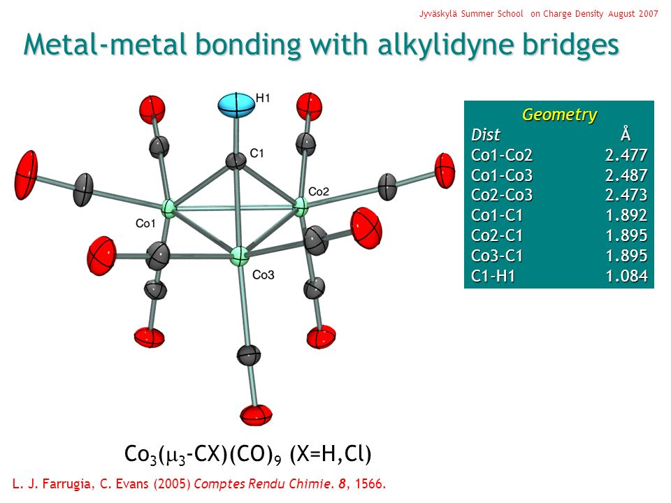 Metal-metal bonding with alkylidyne bridges L. J.