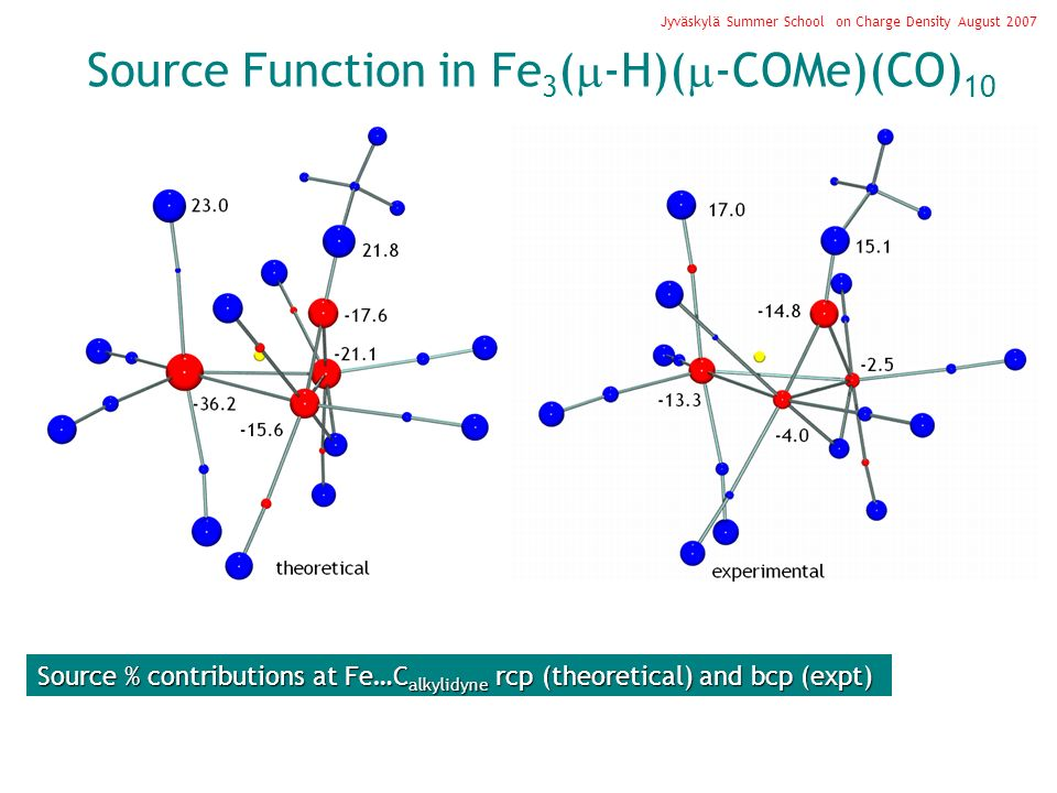 Source % contributions at Fe…C alkylidyne rcp (theoretical) and bcp (expt) Source Function in Fe 3 ( -H)( -COMe)(CO) 10 Jyväskylä Summer School on Charge Density August 2007