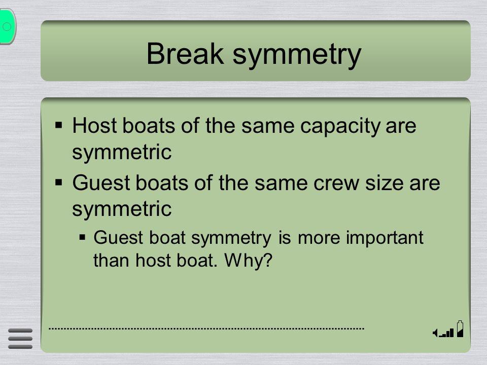 Break symmetry Host boats of the same capacity are symmetric Guest boats of the same crew size are symmetric Guest boat symmetry is more important than host boat.