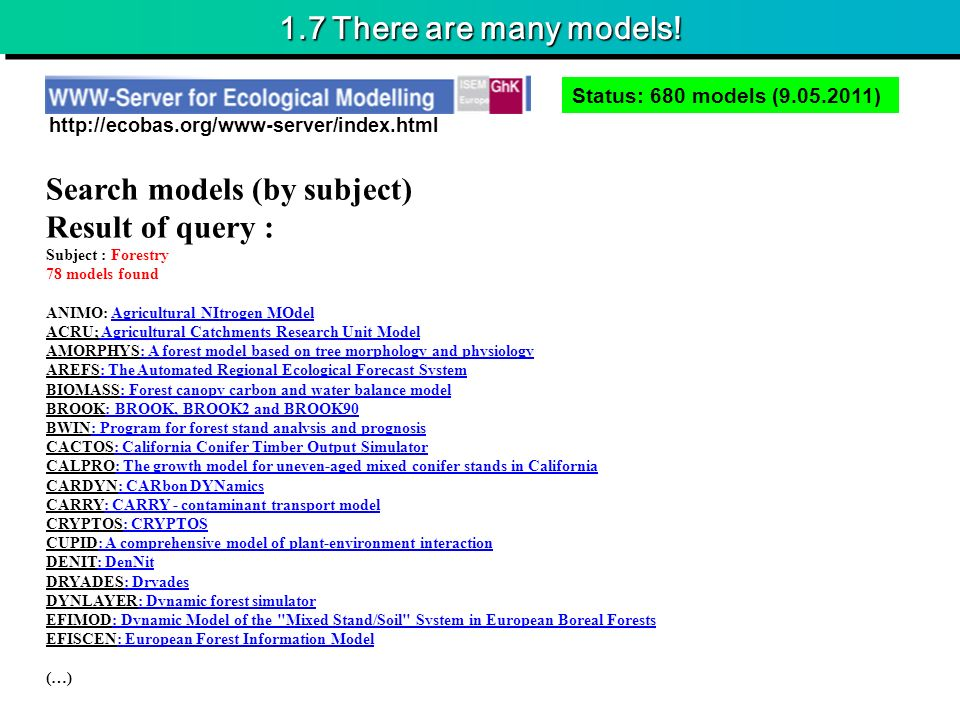 1.7 There are many models! Status: 680 models (9.05.2011) Search models (by subject) Result of query : Subject : Forestry 78 models found ANIMO: Agric
