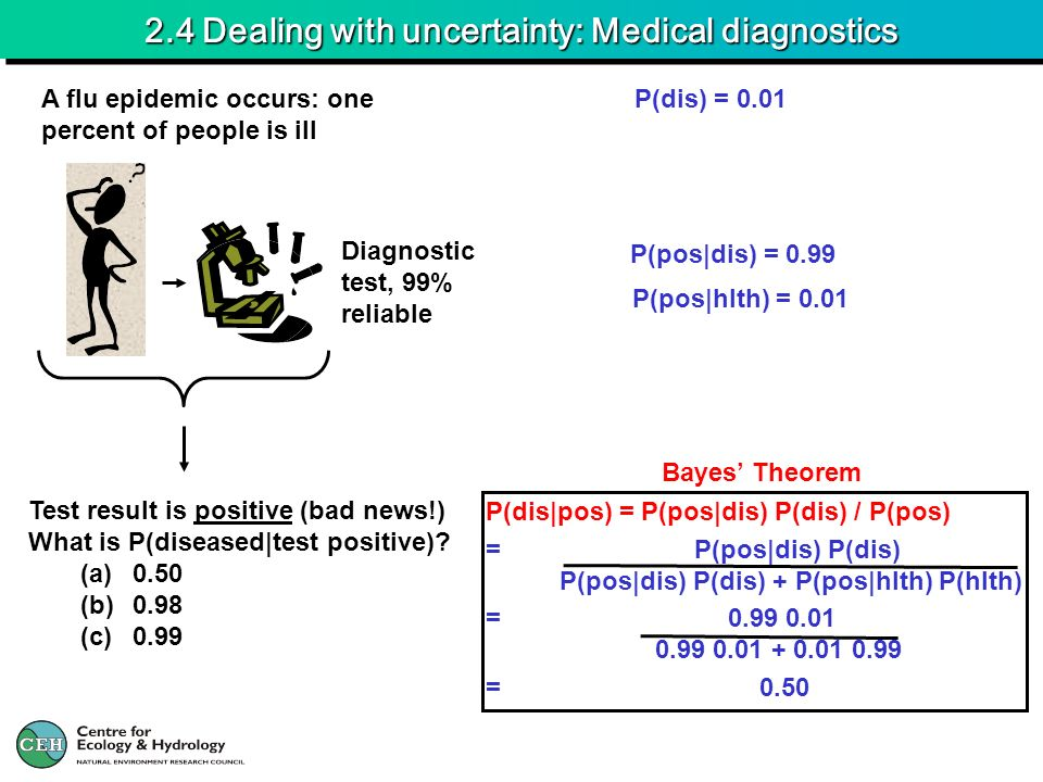 2.4 Dealing with uncertainty: Medical diagnostics A flu epidemic occurs: one percent of people is ill Diagnostic test, 99% reliable Test result is positive (bad news!) What is P(diseased|test positive).
