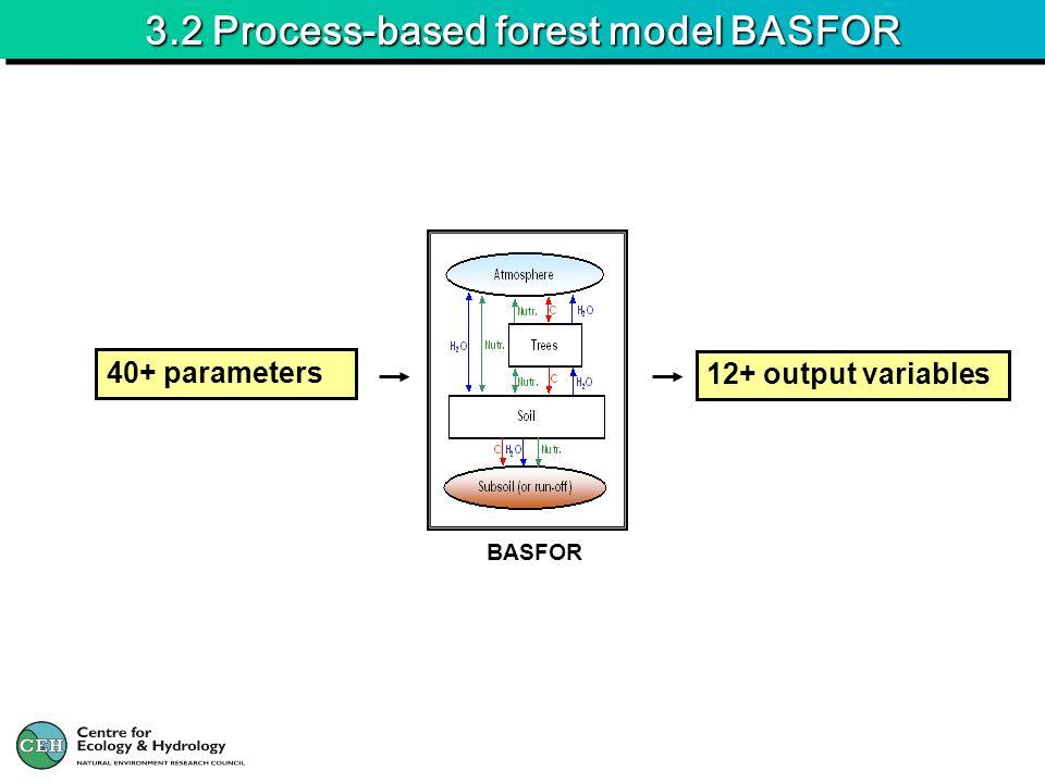 3.2 Process-based forest model BASFOR BASFOR 40+ parameters 12+ output variables