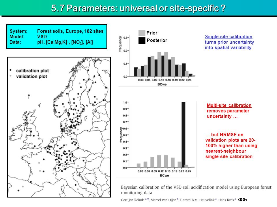 5.7 Parameters: universal or site-specific ? System:Forest soils, Europe, 182 sites Model:VSD Data:pH, [Ca,Mg,K], [NO 3 ], [Al] Single-site calibratio