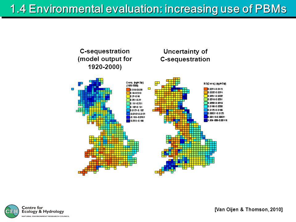 1.5 Coupled vegetation-climate modelling White et al (1998)