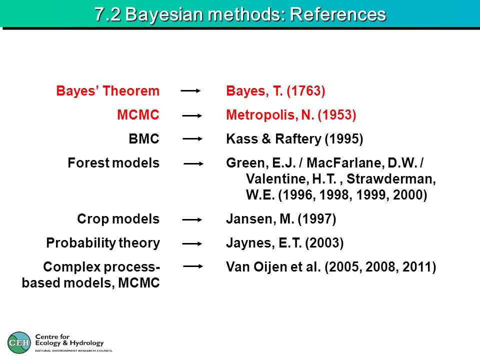7.2 Bayesian methods: References Bayes, T. (1763) Metropolis, N. (1953) Kass & Raftery (1995) Green, E.J. / MacFarlane, D.W. / Valentine, H.T., Strawd