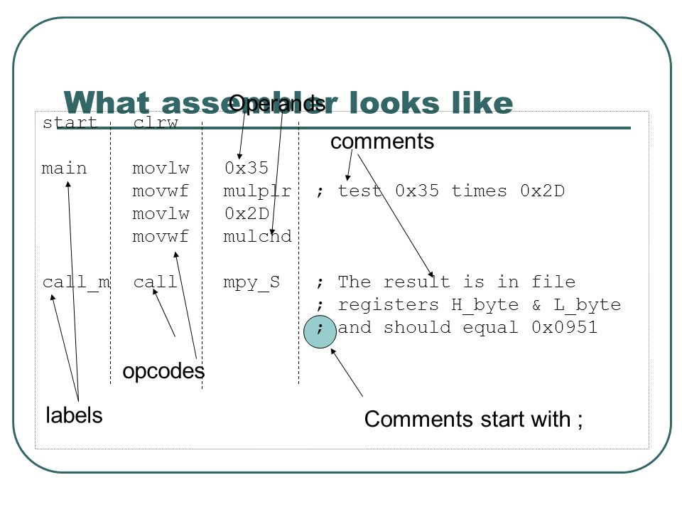 What assembler looks like start clrw main movlw 0x35 movwf mulplr ; test 0x35 times 0x2D movlw 0x2D movwf mulcnd call_m call mpy_S ; The result is in file ; registers H_byte & L_byte ; and should equal 0x0951 labels opcodes Operands comments Comments start with ;