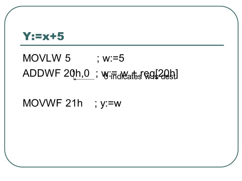 MOVLW 5 ; w:=5 ADDWF 20h,0 ; w:= w + reg[20h] MOVWF 21h ; y:=w Y:=x+5 0 indicates w is dest