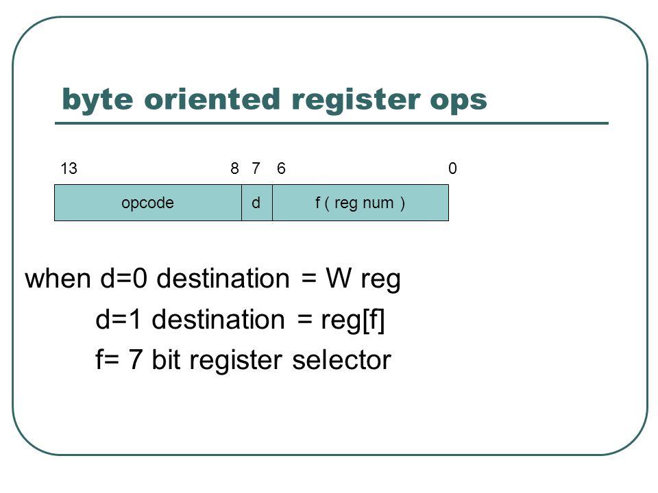 byte oriented register ops when d=0 destination = W reg d=1 destination = reg[f] f= 7 bit register selector opcodedf ( reg num ) 067813