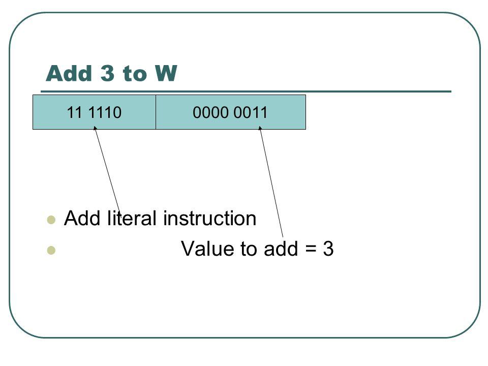 Add register 33 to w 00 1110010 0001 Add reg Destination Is W Register number Is 33 W := W + Reg[33]