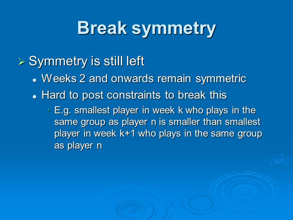 Break symmetry Symmetry is still left Symmetry is still left Weeks 2 and onwards remain symmetric Weeks 2 and onwards remain symmetric Hard to post constraints to break this Hard to post constraints to break this E.g.