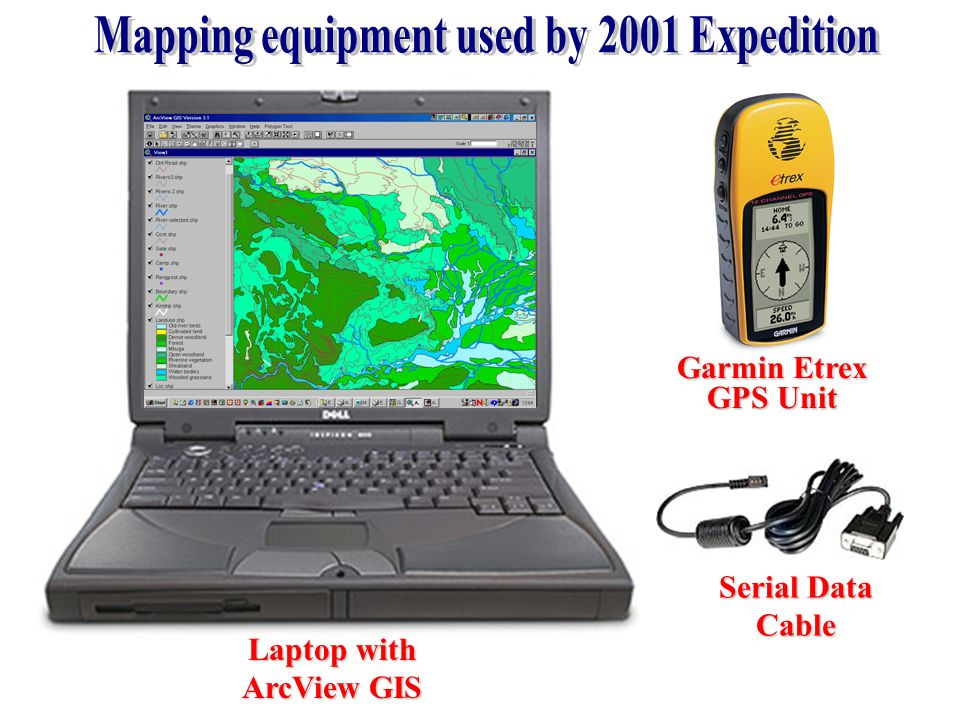 Laptop with ArcView GIS Serial Data Cable Garmin Etrex GPS Unit