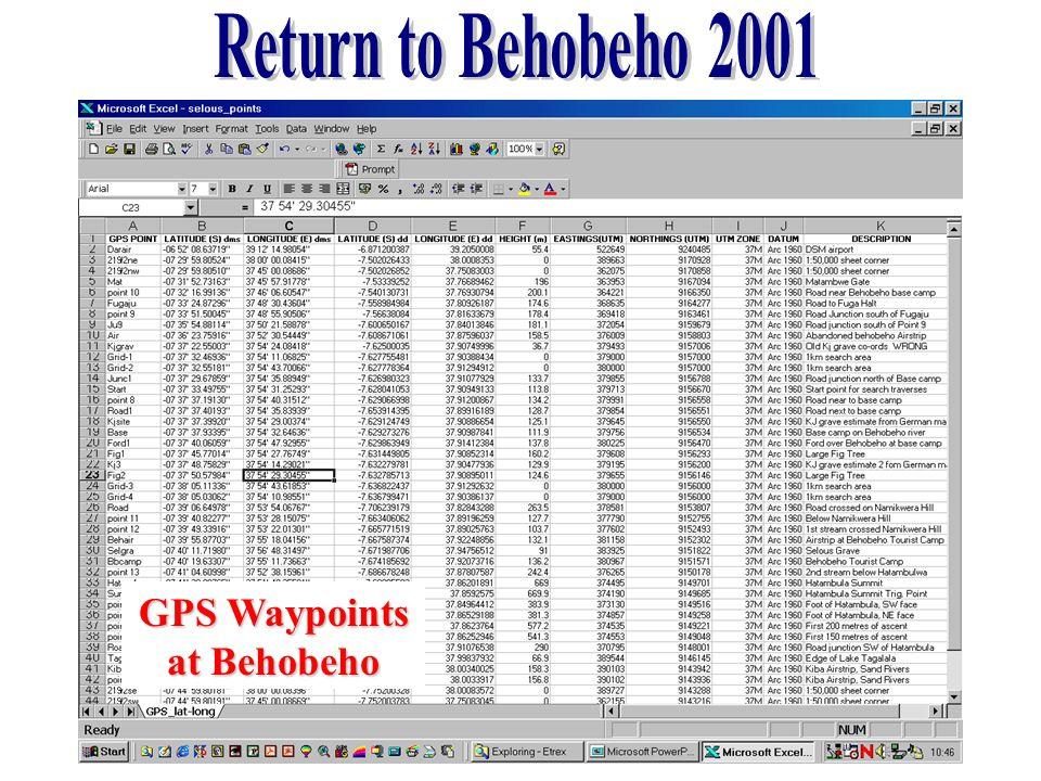 GPS Waypoints at Behobeho