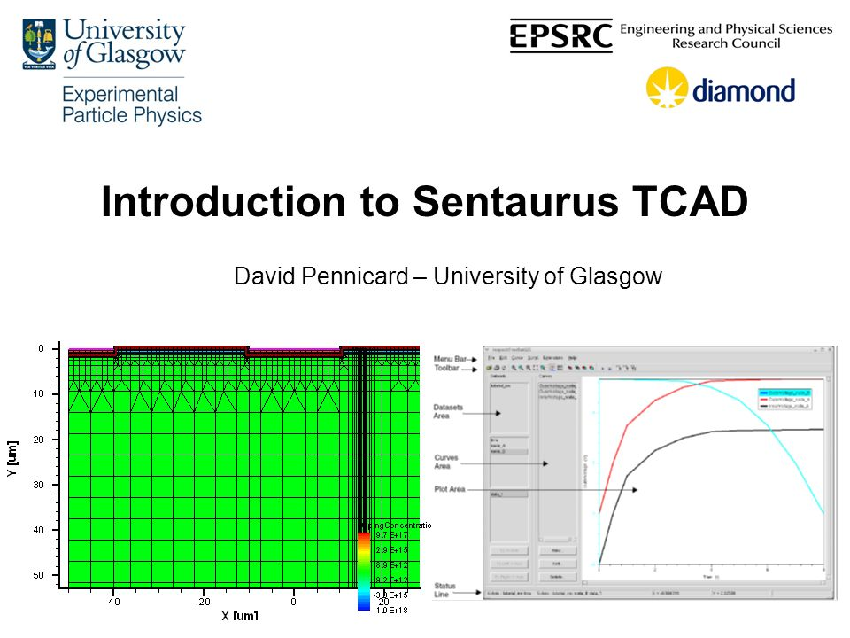 Sentaurus Device – Physics Basic physics models –Mobility – reduced by doping concentration, velocity saturates at high field –Recombination – Shockley-Read-Hall: generation and recombination due to defects in midgap –EffectiveIntrinsicDensity – models narrowing of bandgap at high doping concentration and high temps Alternative models for parameters such as mobility, recombination etc.