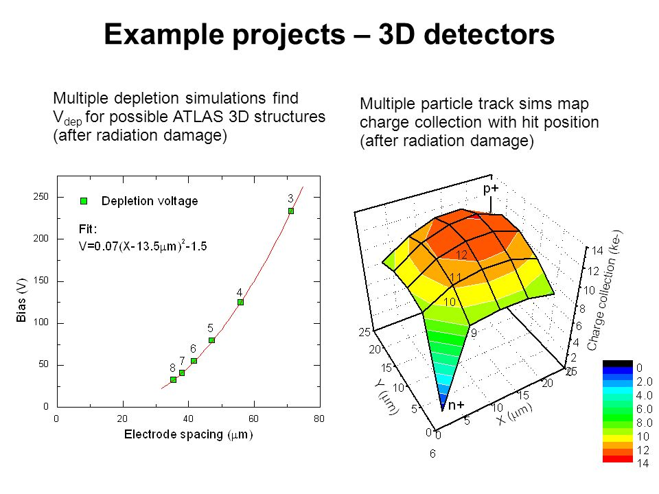 Inspect Creates graphs from *.plt files created by Sentaurus Device –Contains electrode voltages, currents etc, and time –Contains data produced by CurrentPlot (e.g.