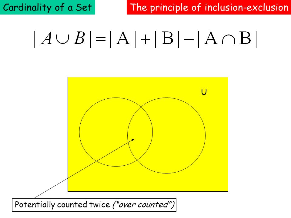 Cardinality of a SetThe principle of inclusion-exclusion U Potentially counted twice (over counted)