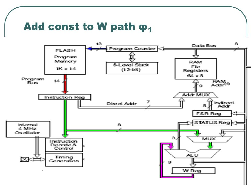 Add const to W path φ 1