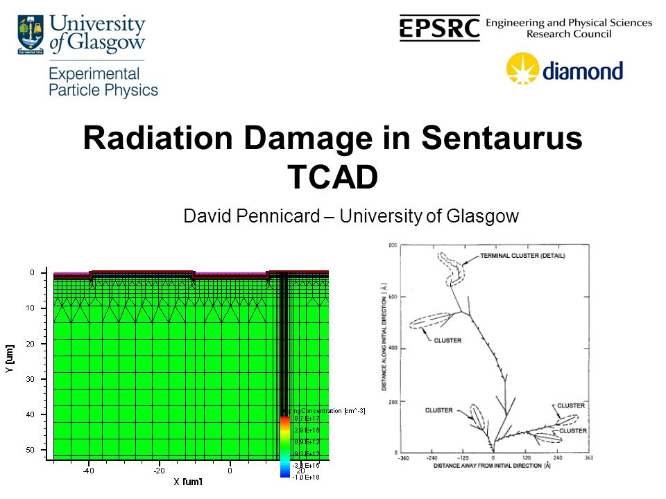 Overview Introduction to trap models Radiation damage effects and defects P-type damage model Some example simulations Sentaurus Device command file