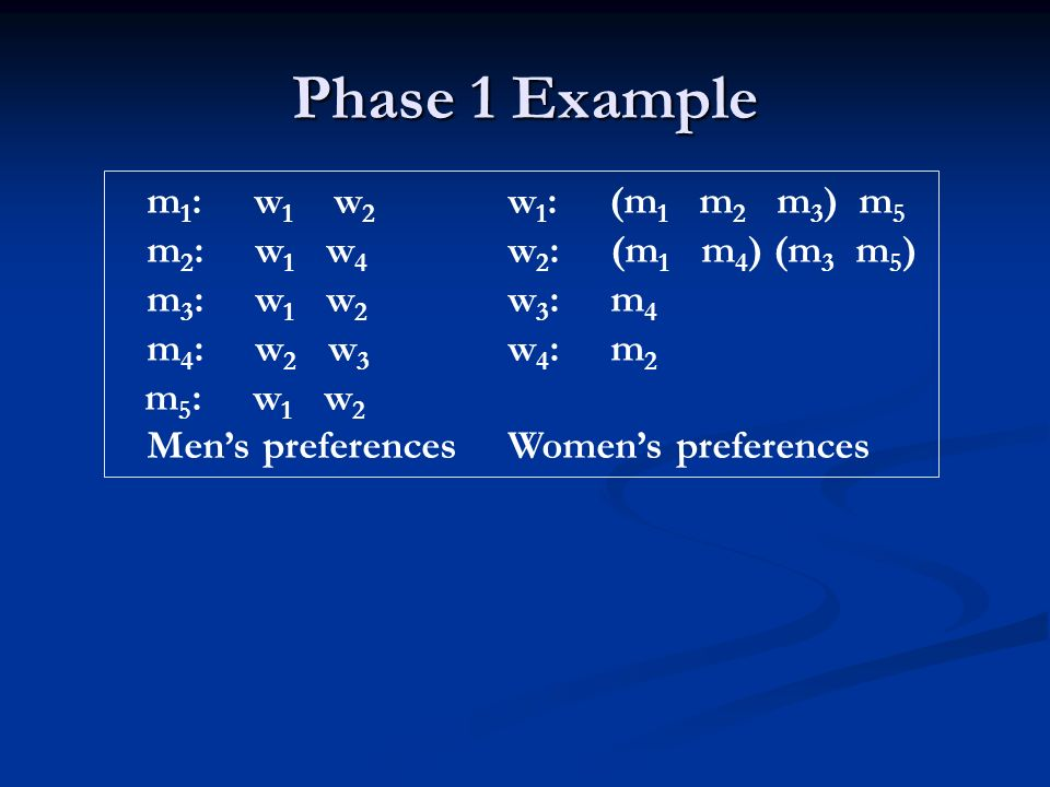 Phase 1 Example m 1 : w 1 w 2 w 1 : (m 1 m 2 m 3 ) m 5 m 2 : w 1 w 4 w 2 : (m 1 m 4 ) (m 3 m 5 ) m 3 : w 1 w 2 w 3 : m 4 m 4 : w 2 w 3 w 4 : m 2 m 5 : w 1 w 2 Mens preferencesWomens preferences
