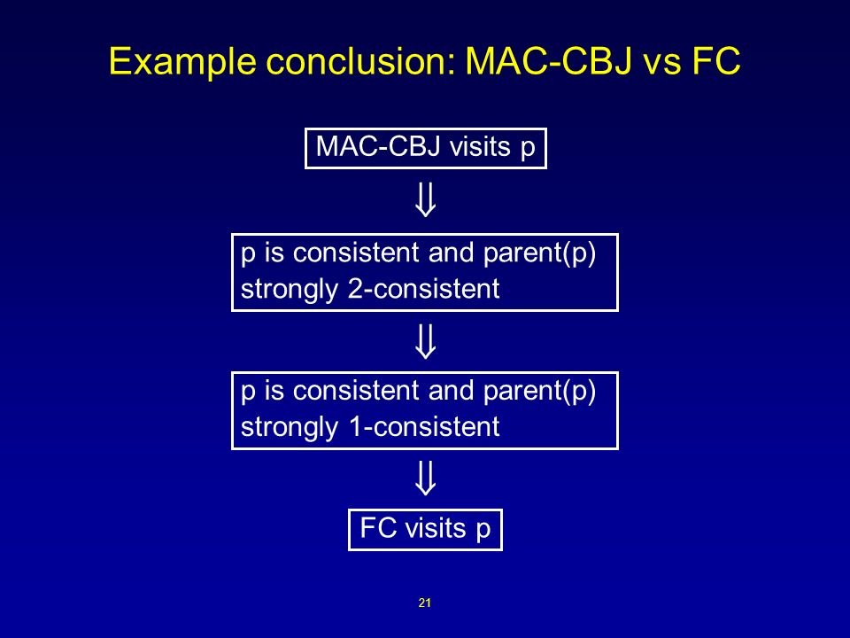 21 Example conclusion: MAC-CBJ vs FC FC visits p MAC-CBJ visits p p is consistent and parent(p) strongly 1-consistent p is consistent and parent(p) strongly 2-consistent